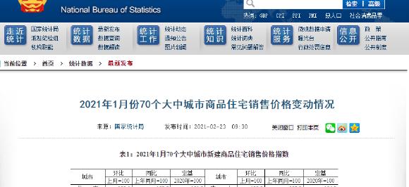 涨!1月郑州新房、二手房价格齐上涨!深圳、金华涨幅领跑全国